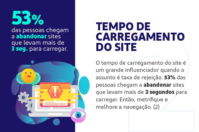 infográfico-conversão-ecommerce-02