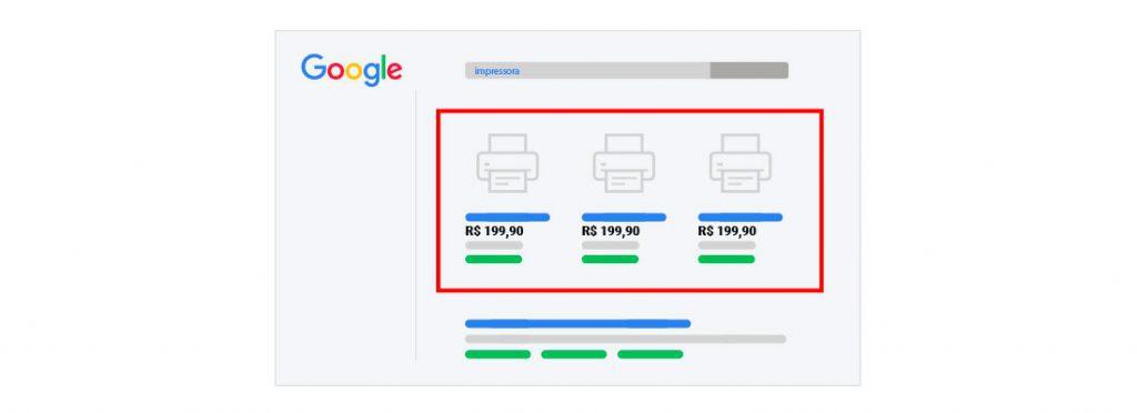anúncios-google-shopping