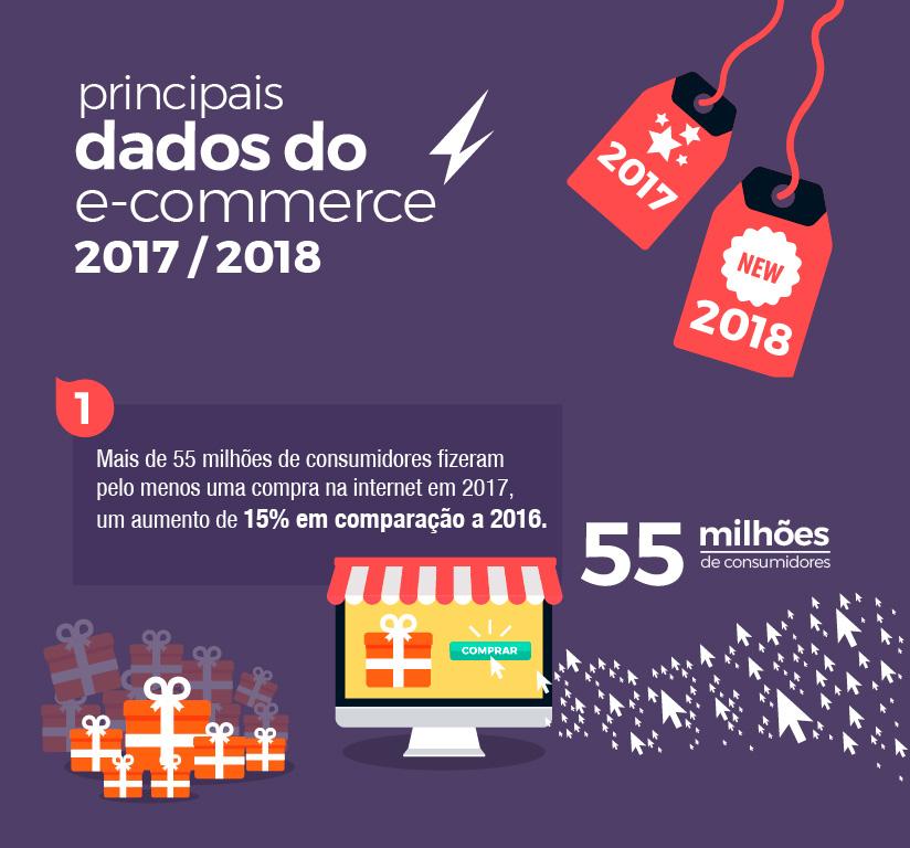 dados-ecommerce-no-brasil-2017-2018-p1