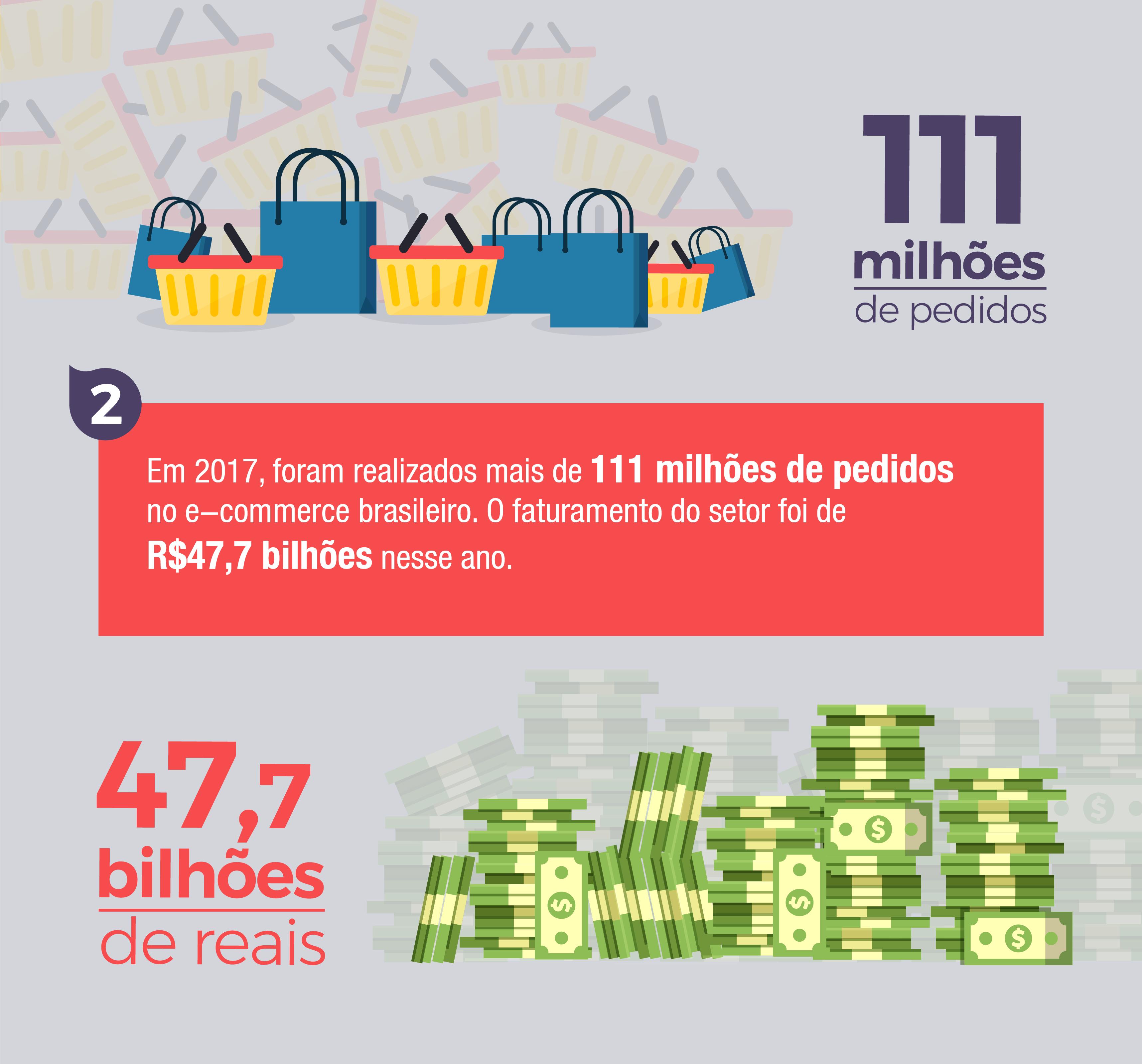 info_principais-dados-do-e-commerce-02-02-02